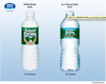 Plastic Water Bottles And Health Concerns Richardson Lab